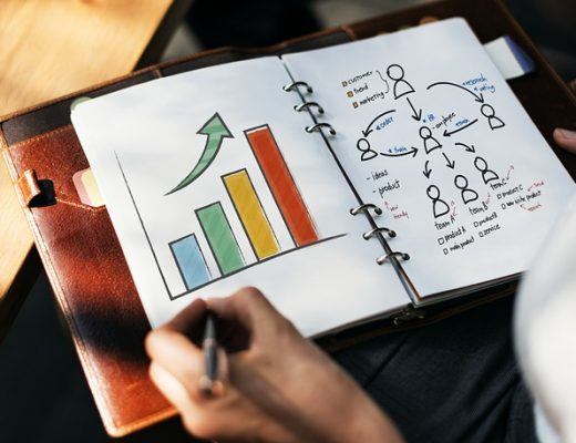 What Should Be in Your Sales and Marketing Plans?
